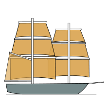 The spanker sail is the one on the lower left